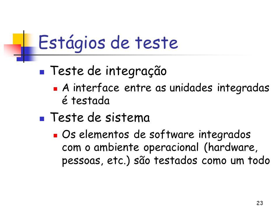Estágios de teste Teste de integração Teste de sistema
