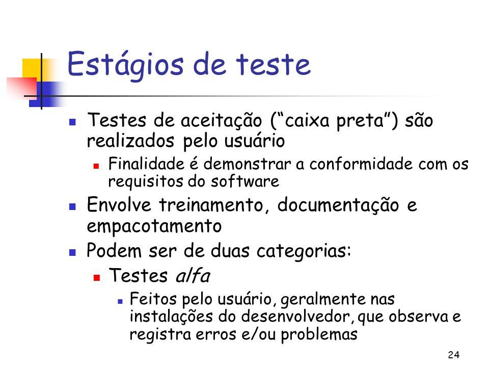Estágios de teste Testes de aceitação ( caixa preta ) são realizados pelo usuário.