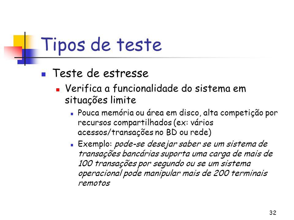 Tipos de teste Teste de estresse
