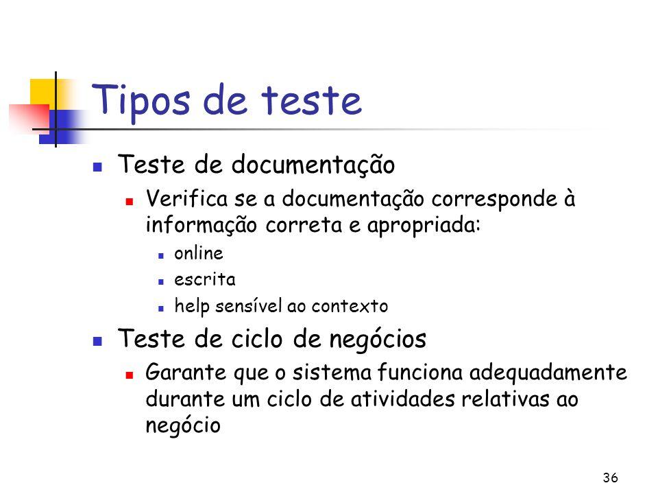 Tipos de teste Teste de documentação Teste de ciclo de negócios