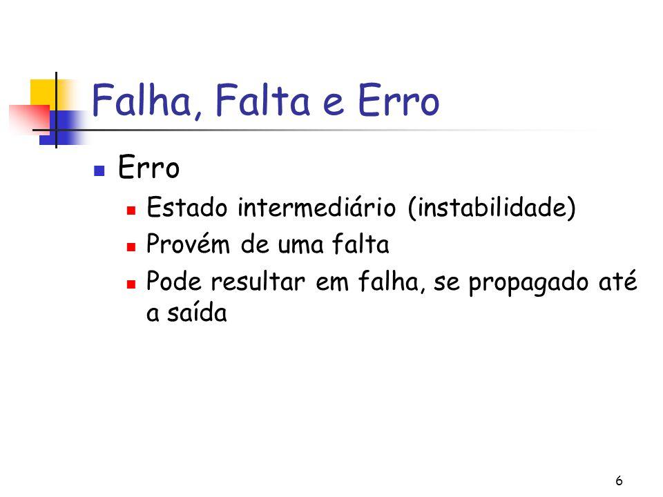 Falha, Falta e Erro Erro Estado intermediário (instabilidade)