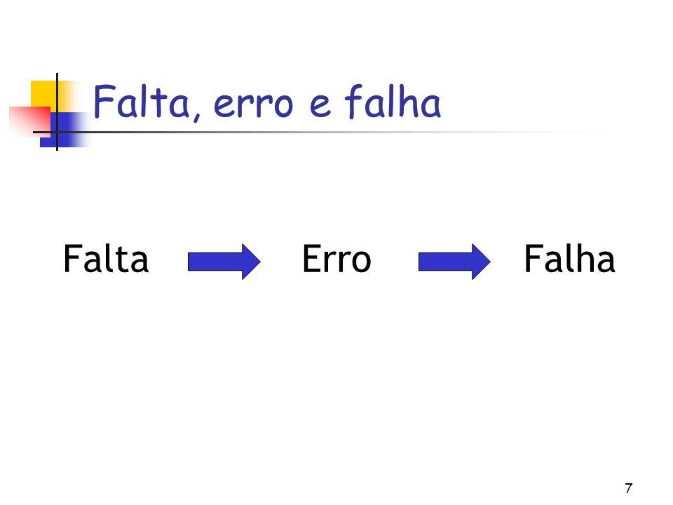 Falta, erro e falha Falta Erro Falha