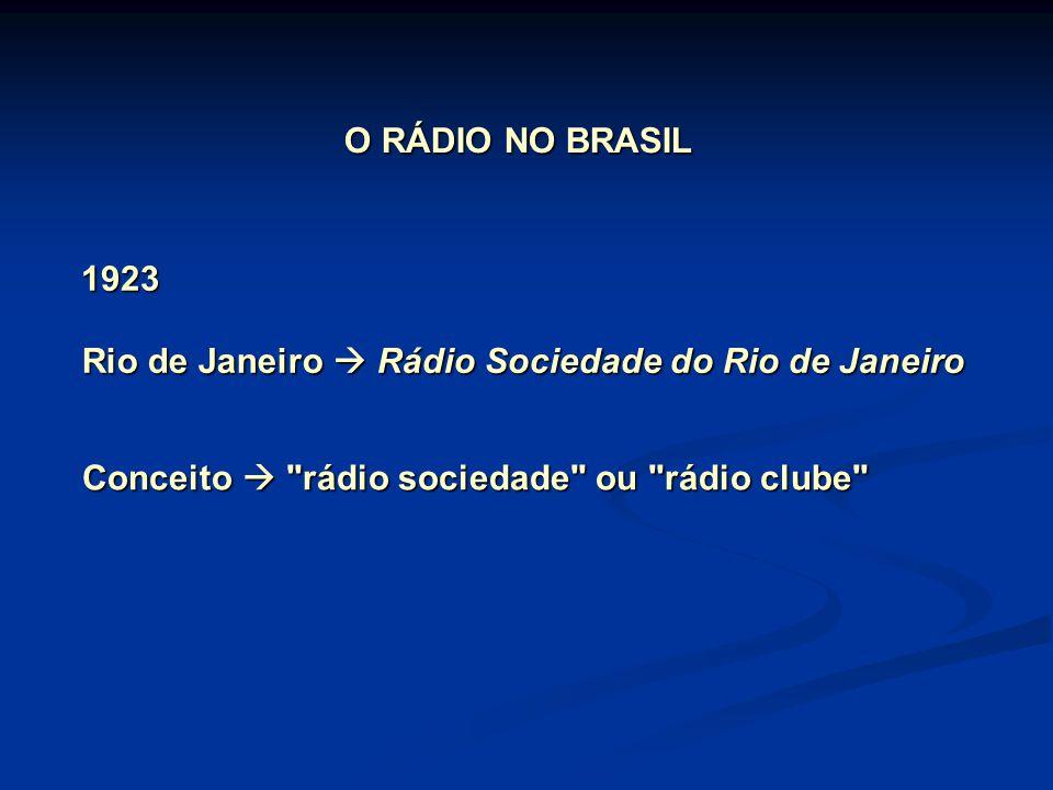 O RÁDIO NO BRASIL 1923. Rio de Janeiro  Rádio Sociedade do Rio de Janeiro.
