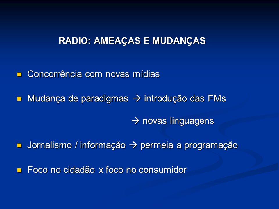 RADIO: AMEAÇAS E MUDANÇAS