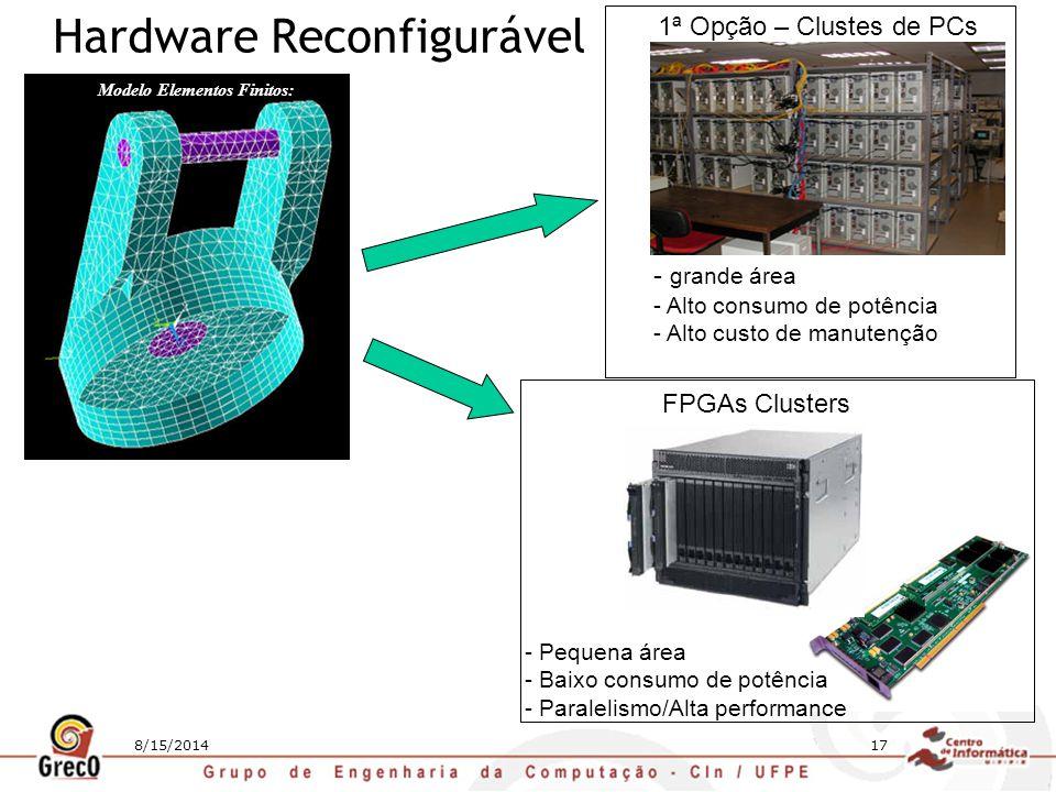 Hardware Reconfigurável