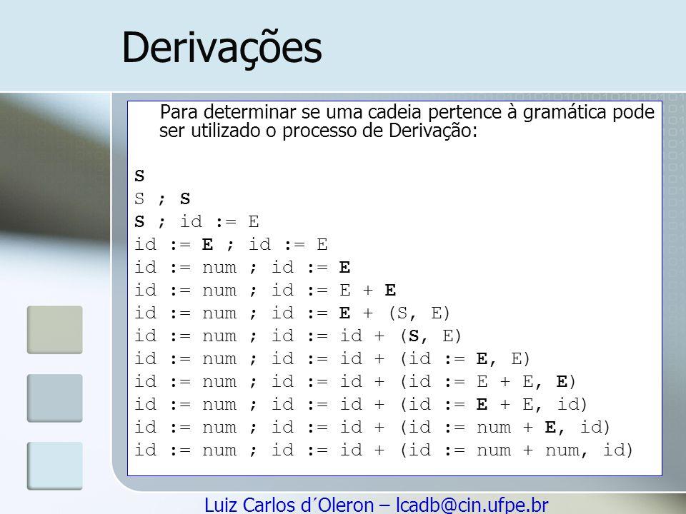 Derivações S S ; S S ; id := E id := E ; id := E id := num ; id := E