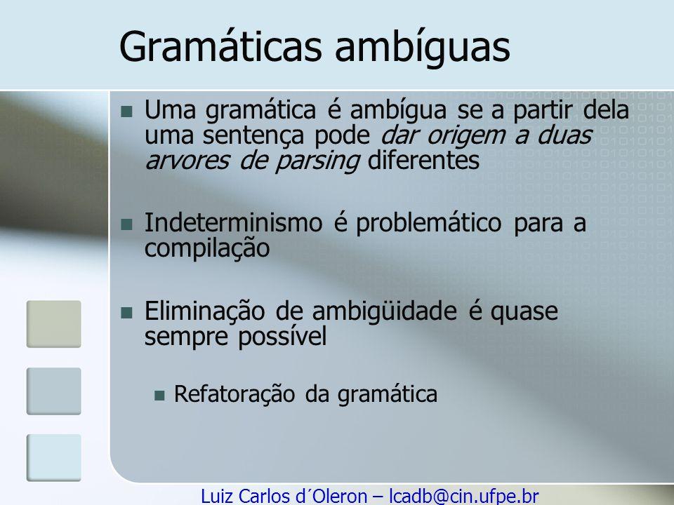 Gramáticas ambíguas Uma gramática é ambígua se a partir dela uma sentença pode dar origem a duas arvores de parsing diferentes.