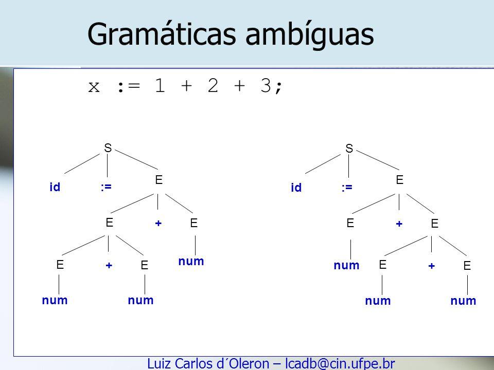 Gramáticas ambíguas x := 1 + 2 + 3; S S E E id := id := E + E E + E