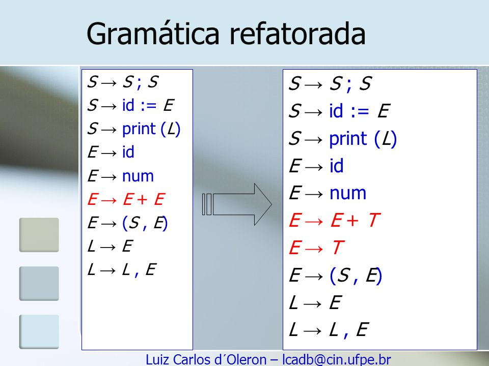 Gramática refatorada S → S ; S S → id := E S → print (L) E → id