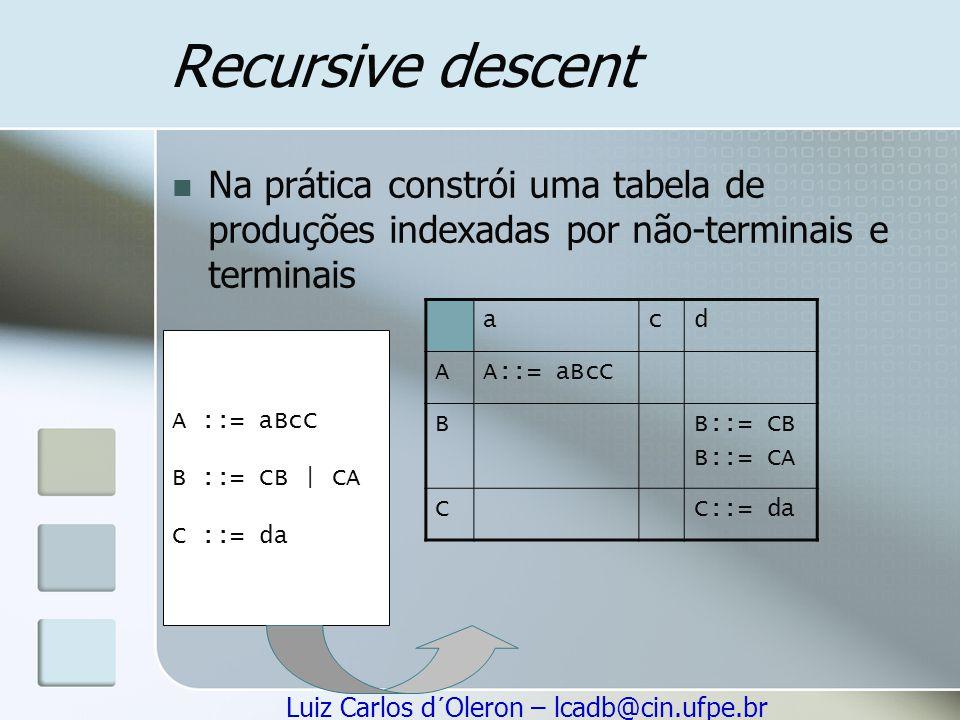 Recursive descent Na prática constrói uma tabela de produções indexadas por não-terminais e terminais.