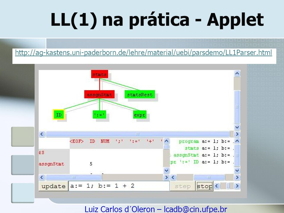 LL(1) na prática - Applet
