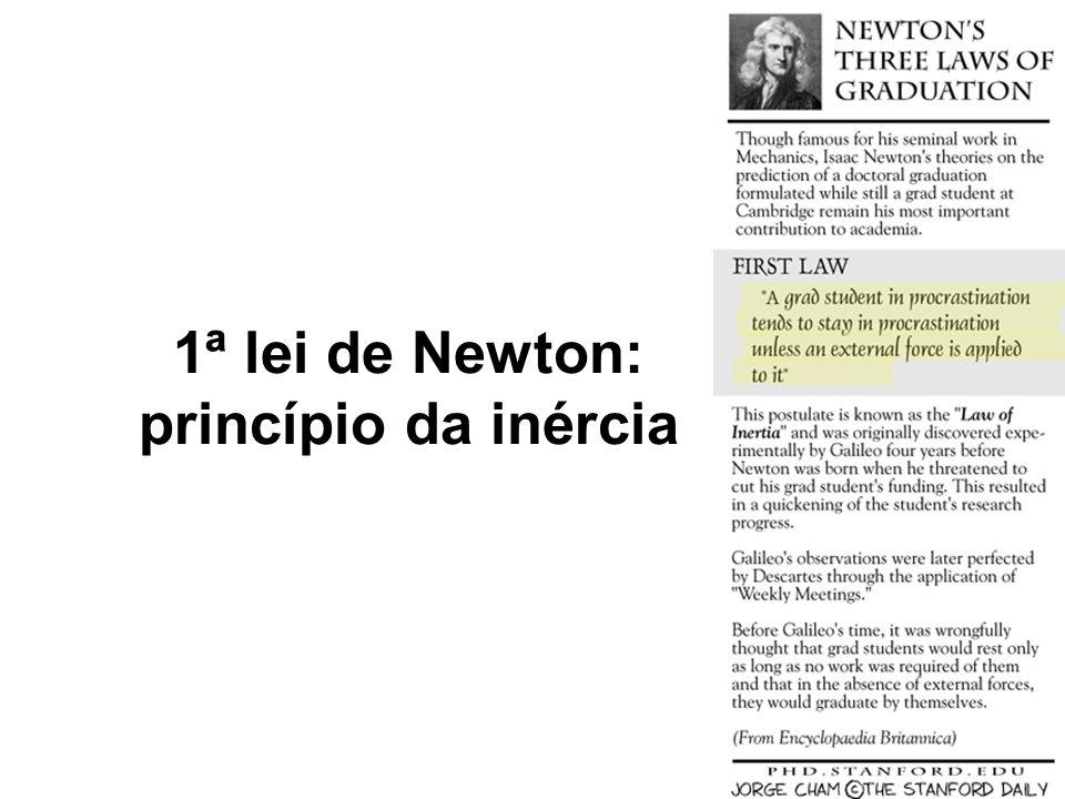 1ª lei de Newton: princípio da inércia