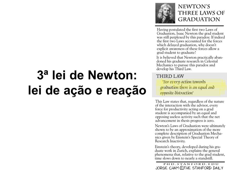3ª lei de Newton: lei de ação e reação