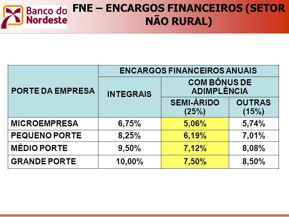 ENCARGOS FINANCEIROS ANUAIS COM BÔNUS DE ADIMPLÊNCIA