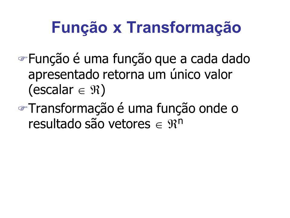 Função x Transformação