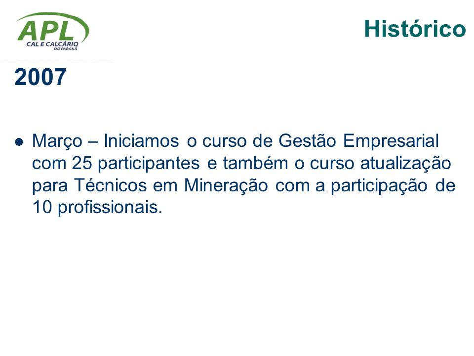 Histórico 2007.