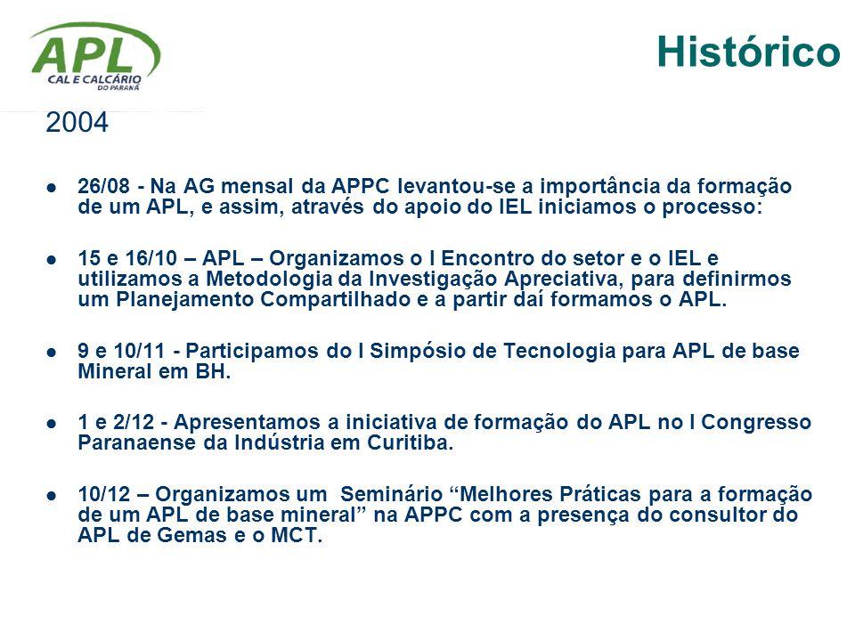 Histórico 2004. 26/08 - Na AG mensal da APPC levantou-se a importância da formação de um APL, e assim, através do apoio do IEL iniciamos o processo: