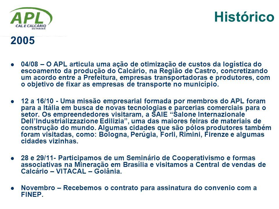 Histórico 2005.