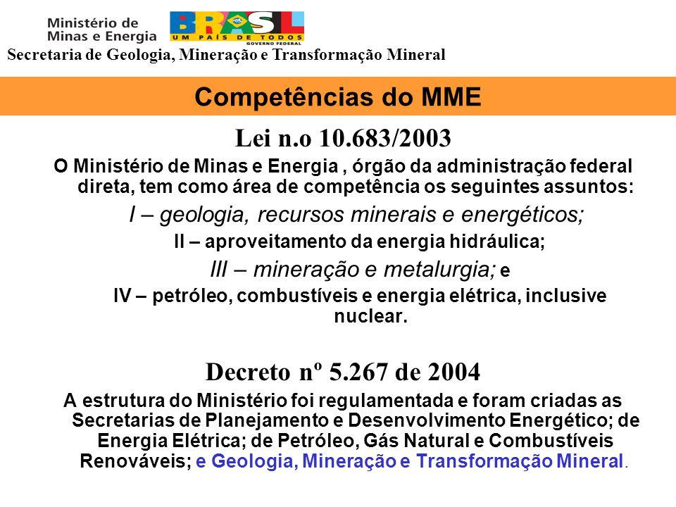 Competências do MME Lei n.o 10.683/2003 Decreto nº 5.267 de 2004