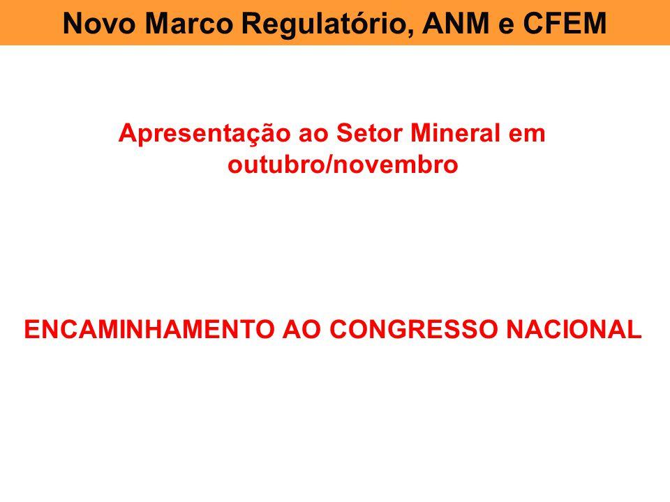 Novo Marco Regulatório, ANM e CFEM