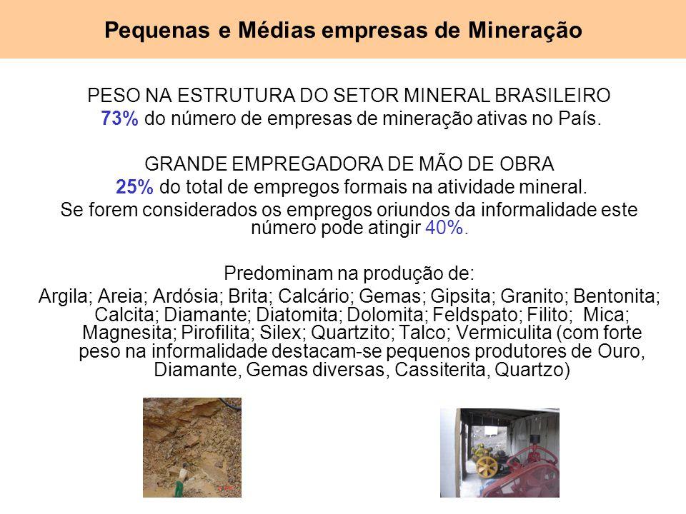 Pequenas e Médias empresas de Mineração