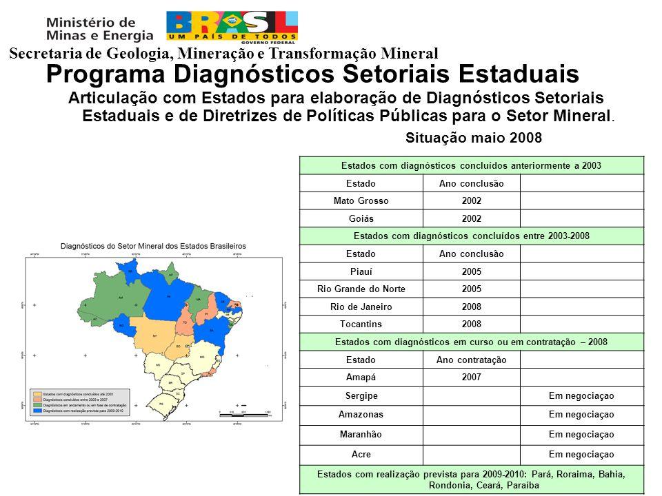 Programa Diagnósticos Setoriais Estaduais