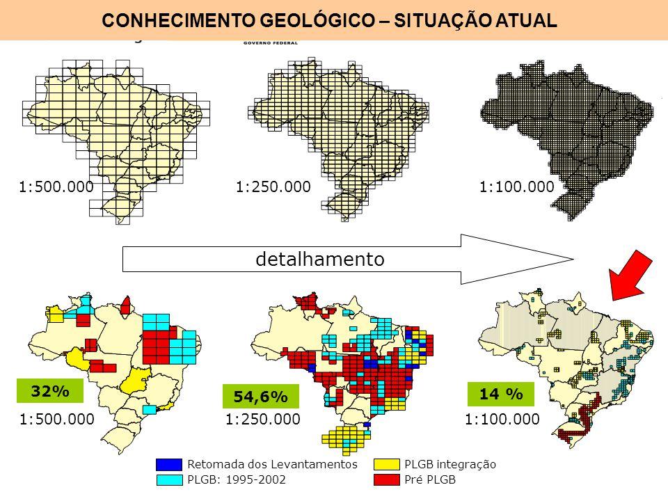 CONHECIMENTO GEOLÓGICO – SITUAÇÃO ATUAL
