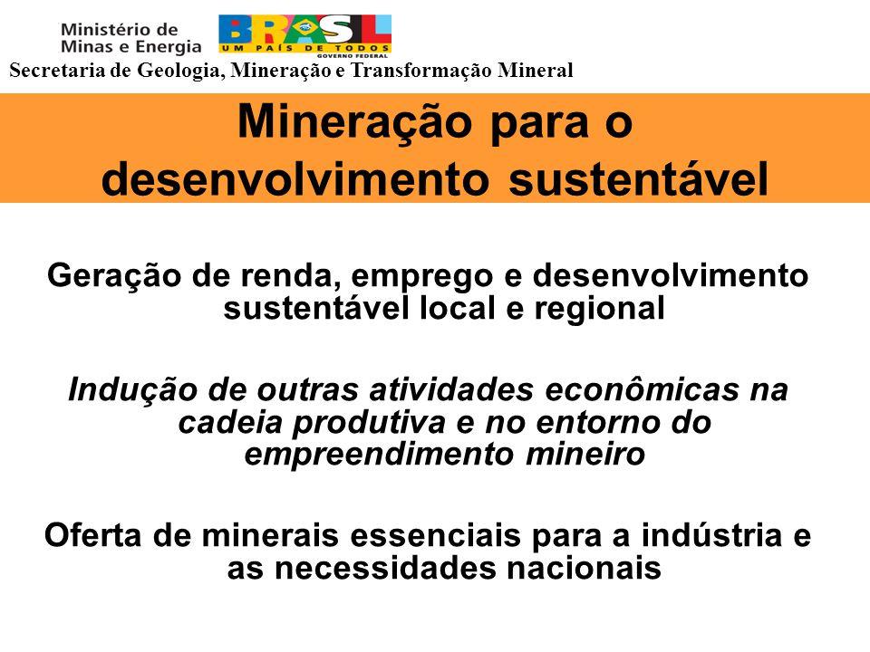 Mineração para o desenvolvimento sustentável