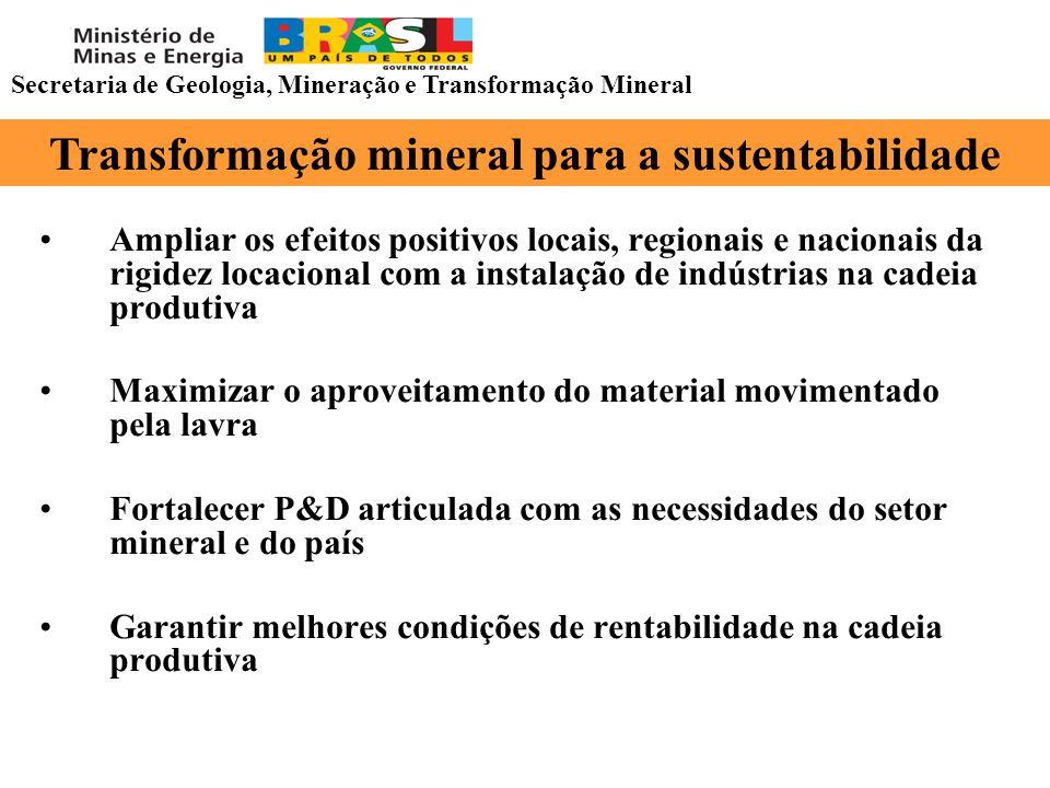 Transformação mineral para a sustentabilidade