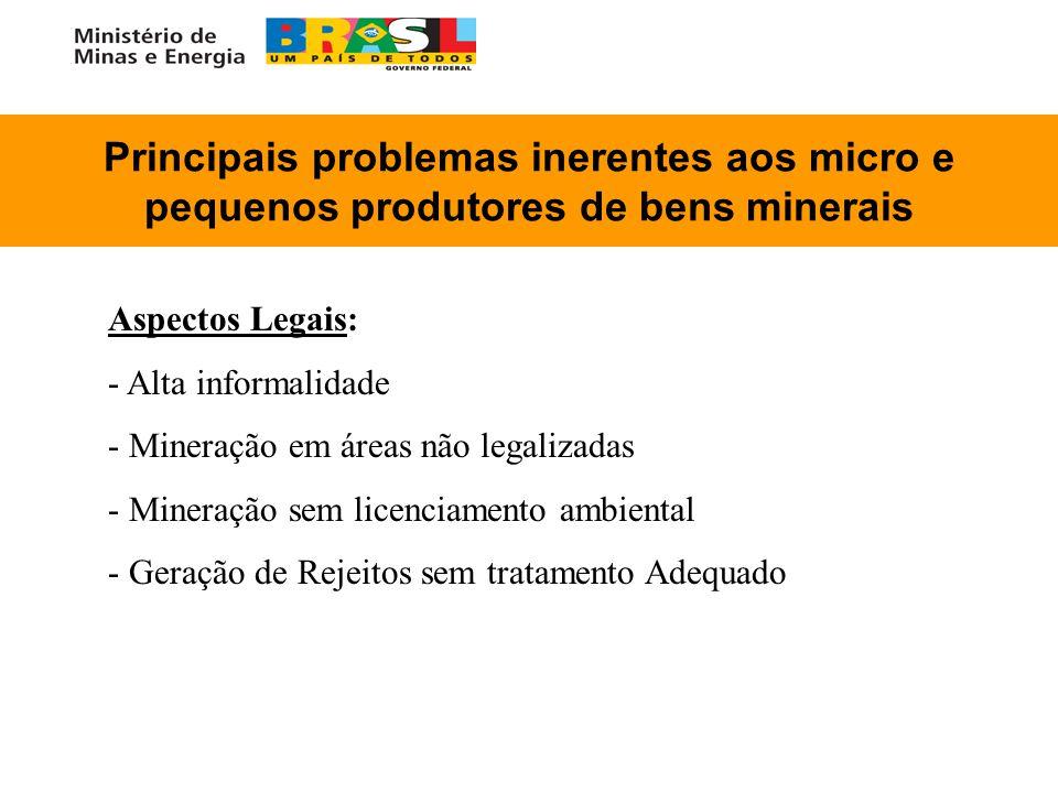 Principais problemas inerentes aos micro e pequenos produtores de bens minerais