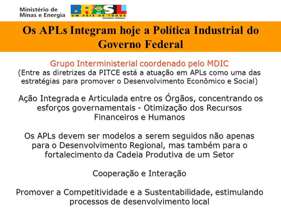 Os APLs Integram hoje a Política Industrial do Governo Federal