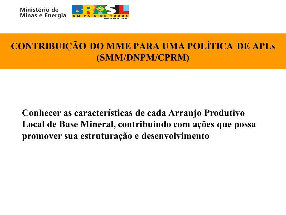 CONTRIBUIÇÃO DO MME PARA UMA POLÍTICA DE APLs (SMM/DNPM/CPRM)