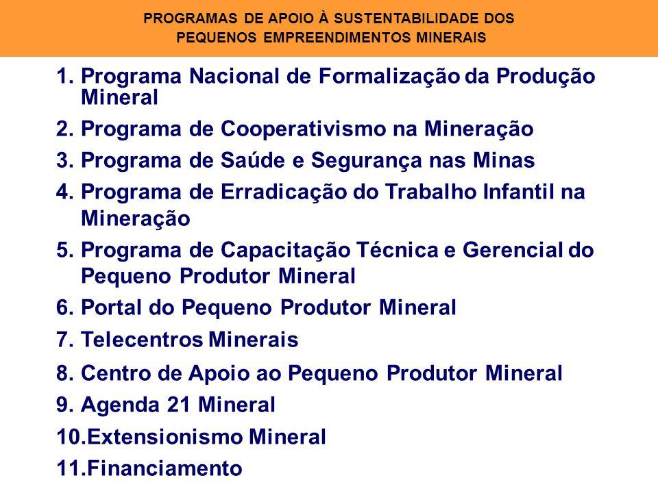 Programa Nacional de Formalização da Produção Mineral