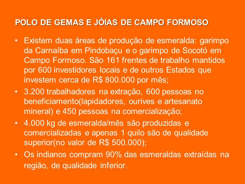 POLO DE GEMAS E JÓIAS DE CAMPO FORMOSO