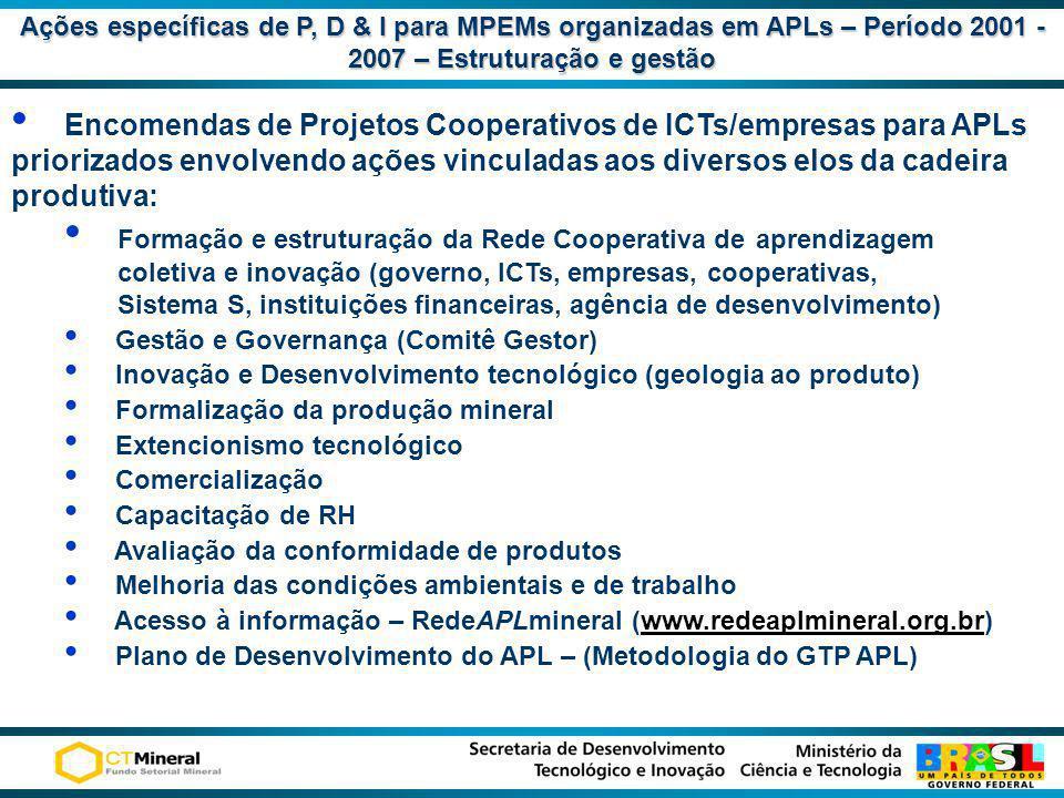 Ações específicas de P, D & I para MPEMs organizadas em APLs – Período 2001 -2007 – Estruturação e gestão