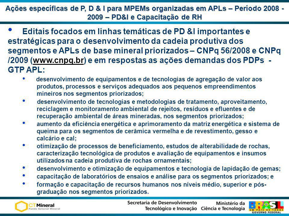 Ações específicas de P, D & I para MPEMs organizadas em APLs – Período 2008 -2009 – PD&I e Capacitação de RH