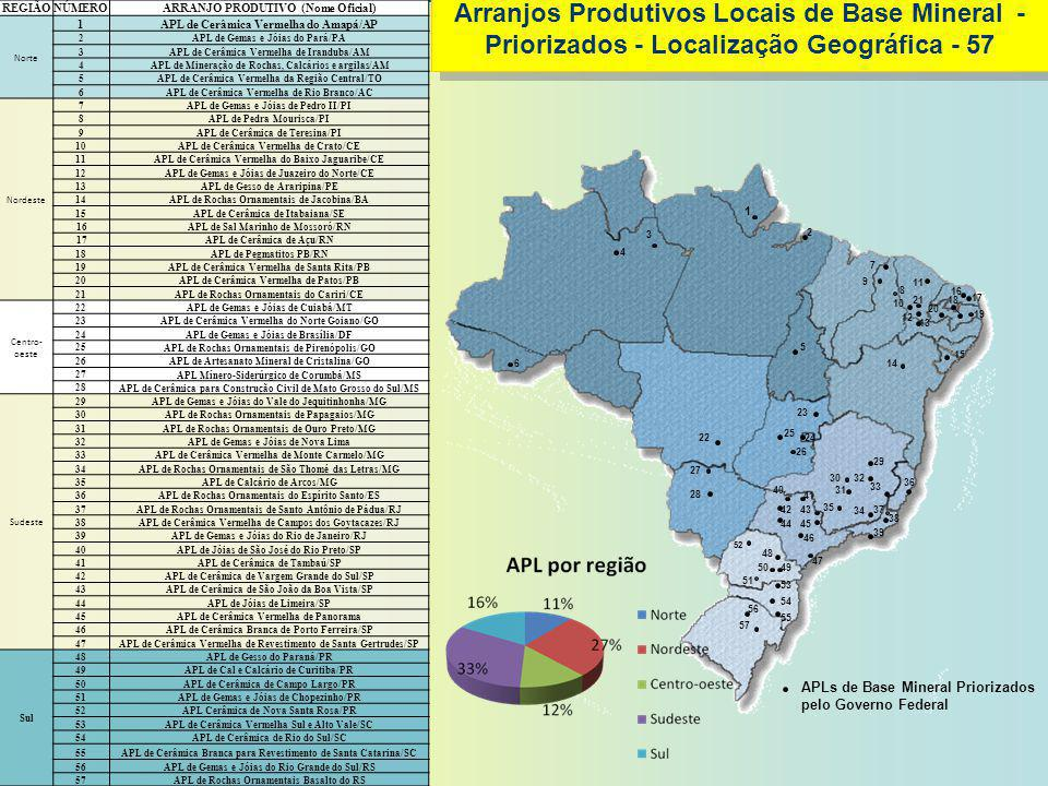 Arranjos Produtivos Locais de Base Mineral -Priorizados - Localização Geográfica - 57