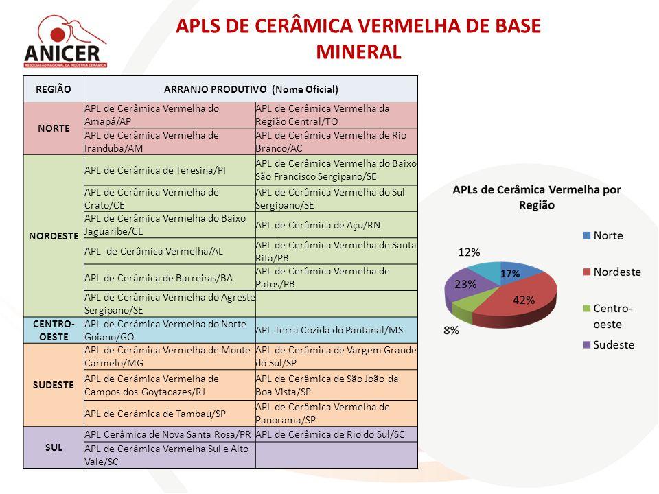 APLS DE CERÂMICA VERMELHA DE BASE MINERAL