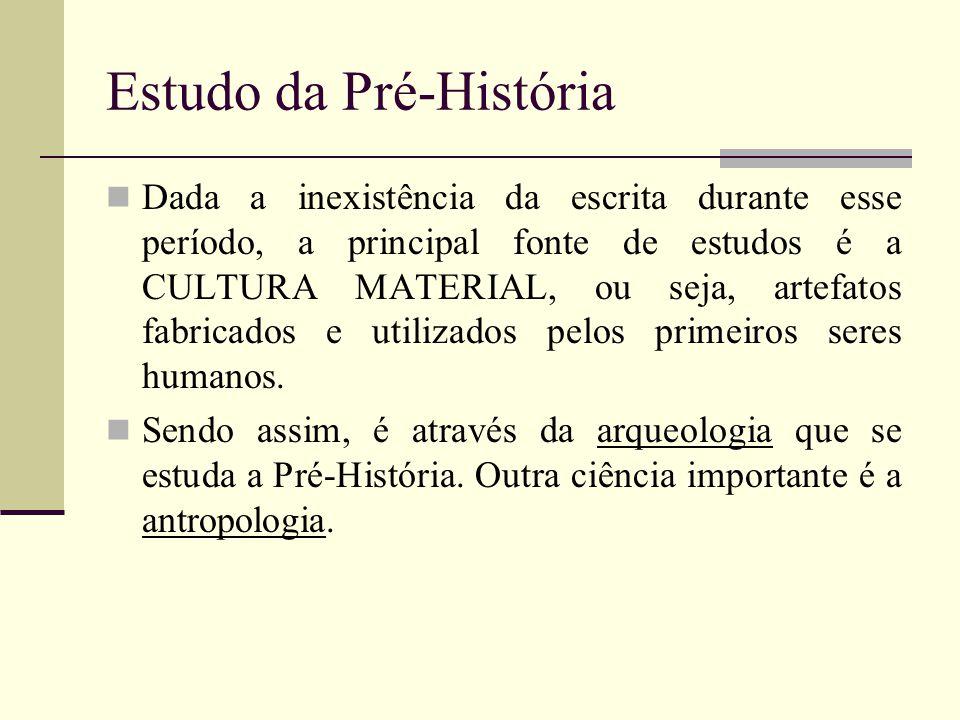 Estudo da Pré-História