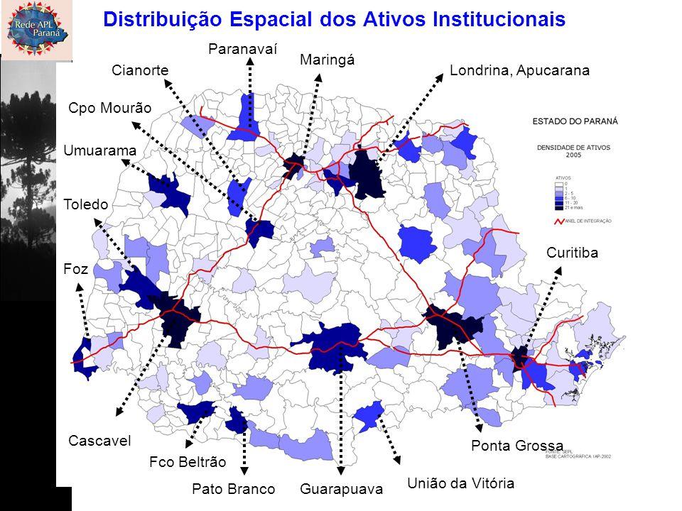 Distribuição Espacial dos Ativos Institucionais