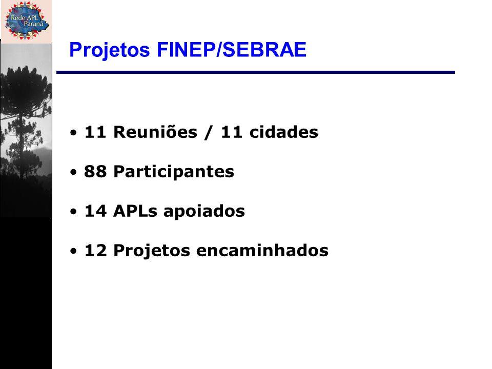 Projetos FINEP/SEBRAE