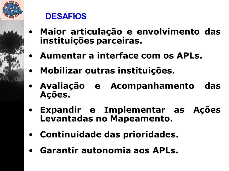 DESAFIOS Maior articulação e envolvimento das instituições parceiras. Aumentar a interface com os APLs.