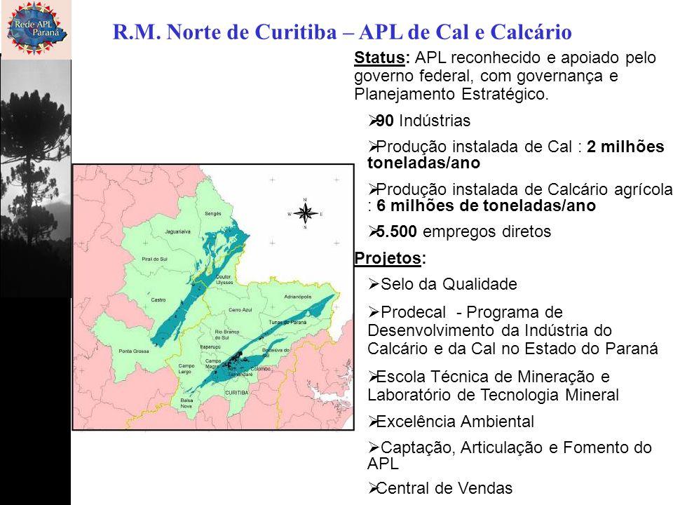 R.M. Norte de Curitiba – APL de Cal e Calcário