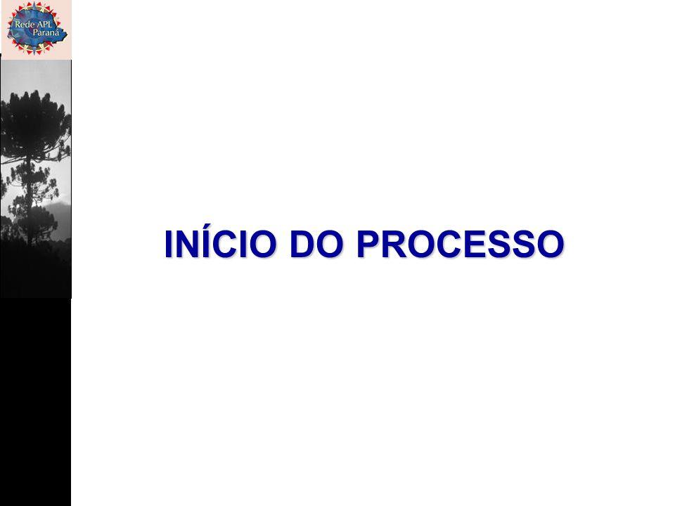 INÍCIO DO PROCESSO