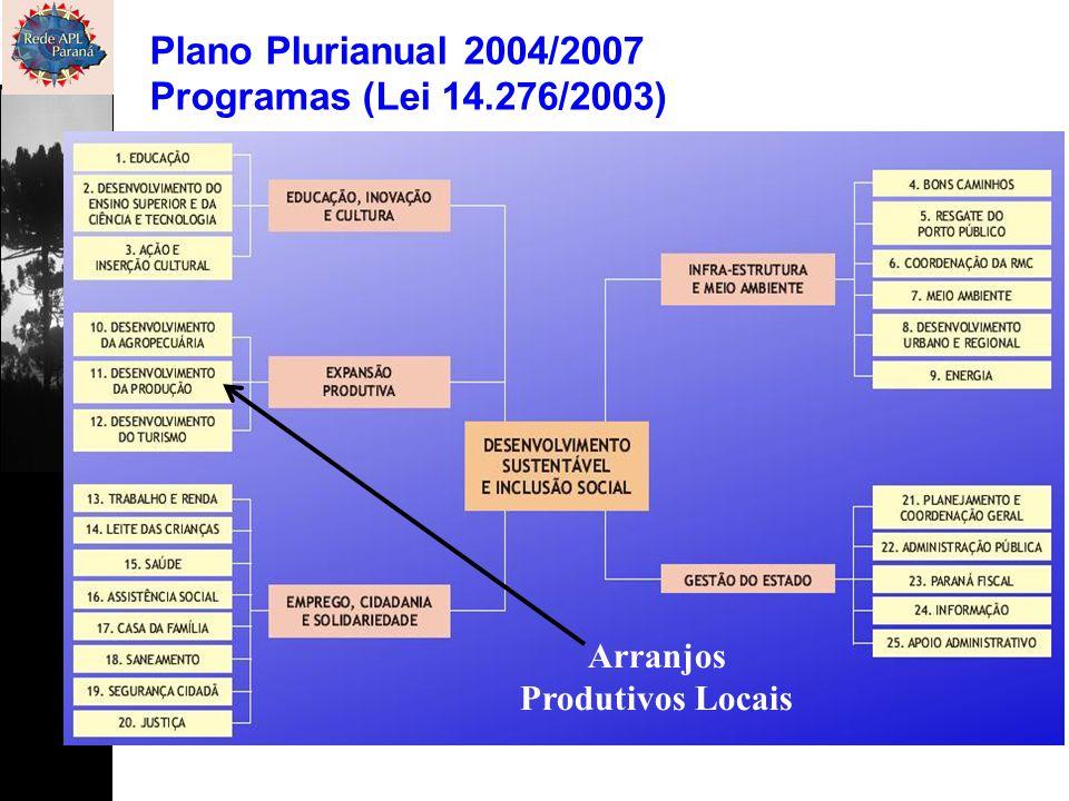Plano Plurianual 2004/2007 Programas (Lei 14.276/2003)