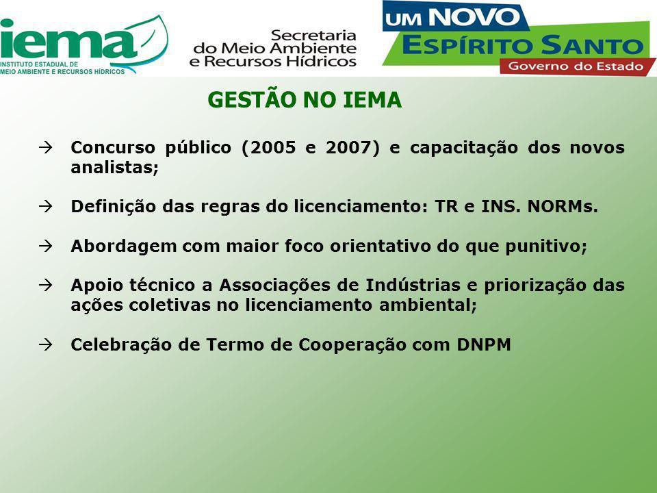 GESTÃO NO IEMA Concurso público (2005 e 2007) e capacitação dos novos analistas; Definição das regras do licenciamento: TR e INS. NORMs.