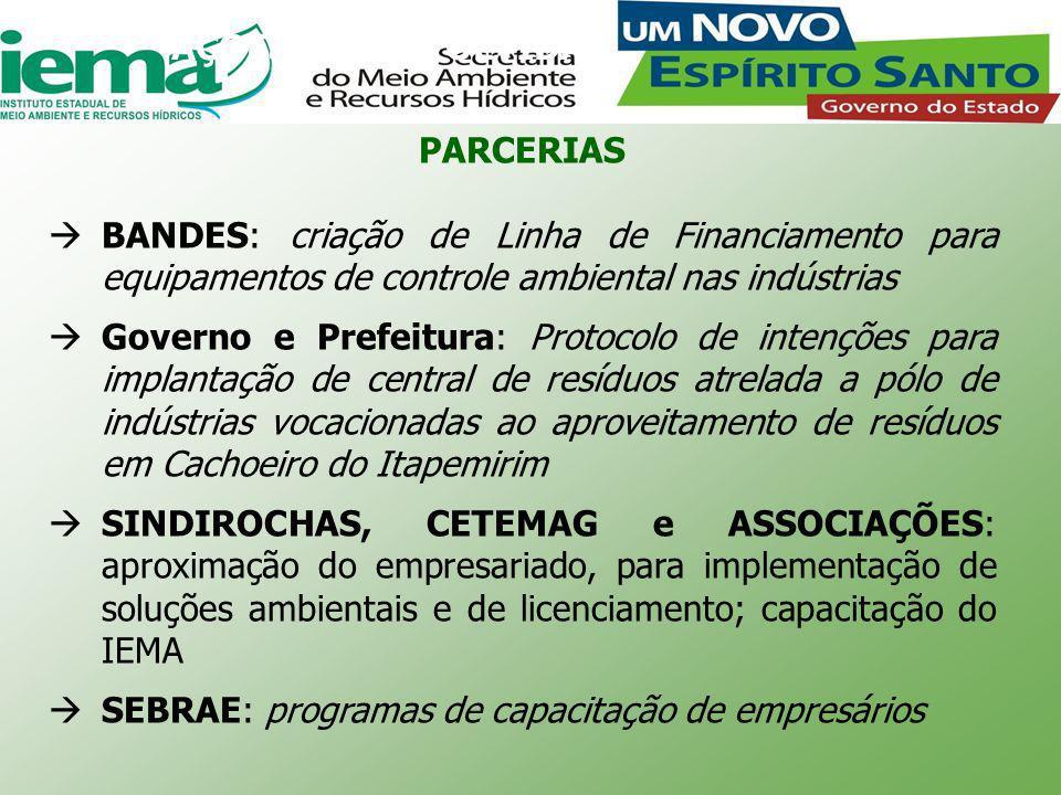 AÇÕES DESENVOLVIDAS PARCERIAS. BANDES: criação de Linha de Financiamento para equipamentos de controle ambiental nas indústrias.