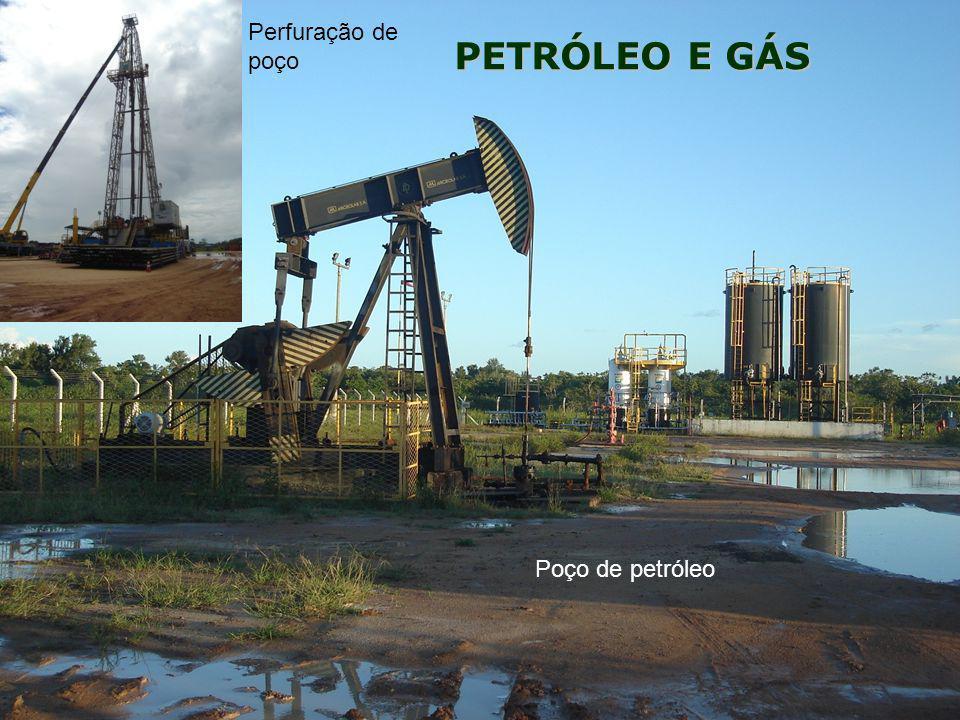 Perfuração de poço PETRÓLEO E GÁS Poço de petróleo