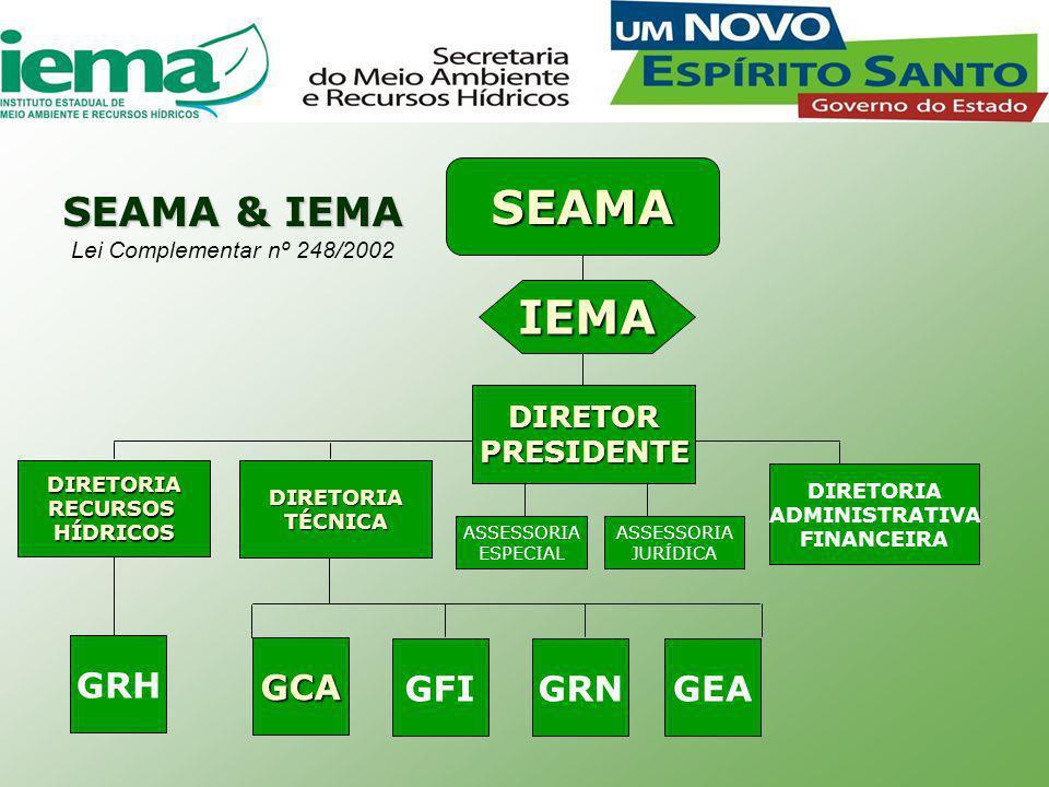 SEAMA & IEMA Lei Complementar nº 248/2002