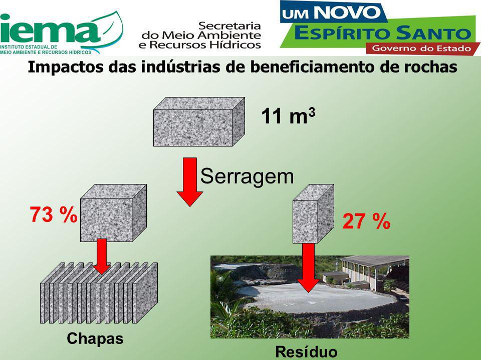 Impactos das indústrias de beneficiamento de rochas